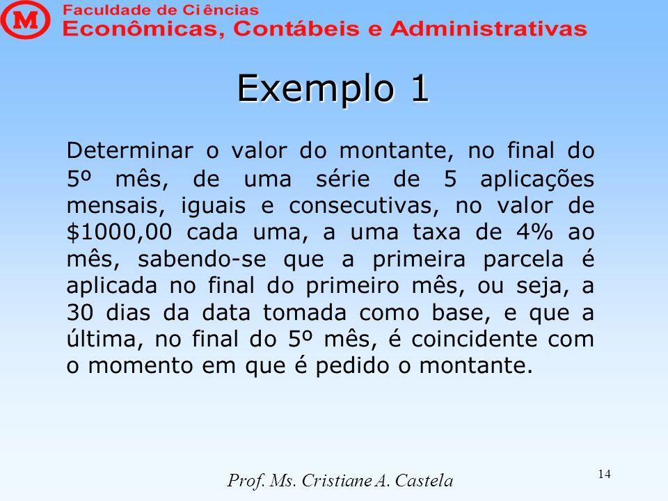 14 Exemplo 1 Determinar o valor do montante, no final do 5º mês, de uma série de 5 aplicações mensais, iguais e consecutivas, no valor de $1000,00 cad