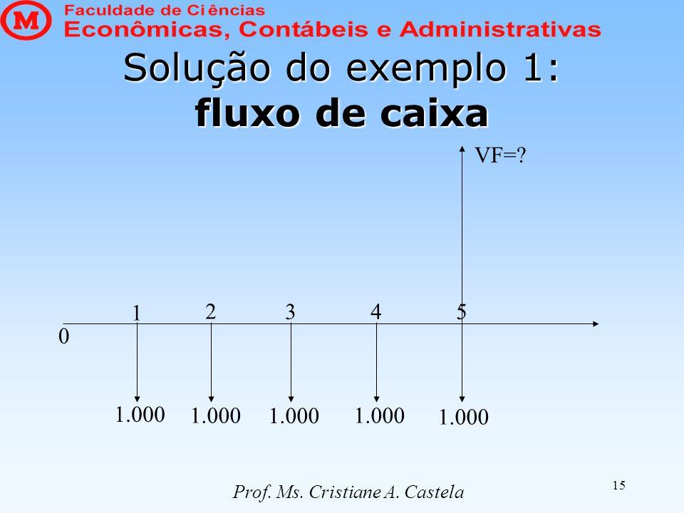 15 Solução do exemplo 1: fluxo de caixa VF=? 0 1 2 345 1.000 Prof. Ms. Cristiane A. Castela