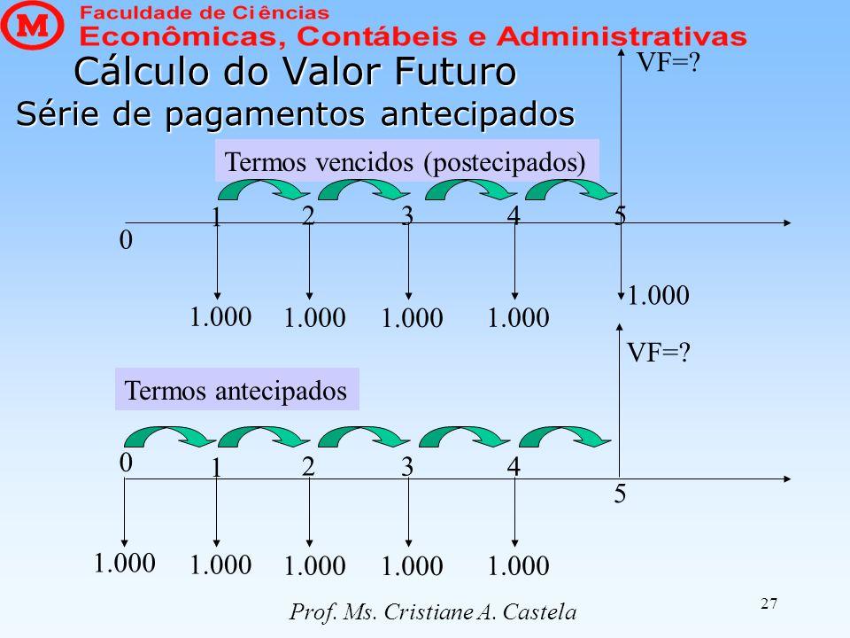27 Cálculo do Valor Futuro Série de pagamentos antecipados VF=? 0 1 2 345 1.000 VF=? 0 1 2 34 5 1.000 Termos vencidos (postecipados) Termos antecipado