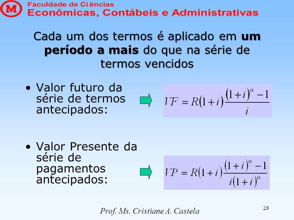 28 Cada um dos termos é aplicado em um período a mais do que na série de termos vencidos Valor futuro da série de termos antecipados: Valor Presente d