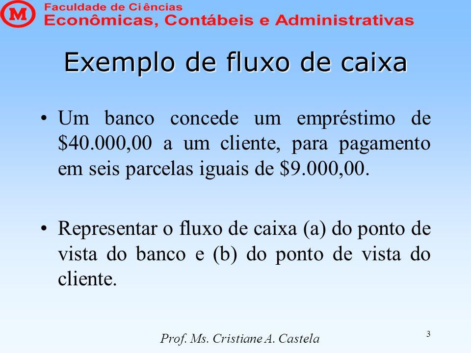 3 Exemplo de fluxo de caixa Um banco concede um empréstimo de $40.000,00 a um cliente, para pagamento em seis parcelas iguais de $9.000,00. Representa