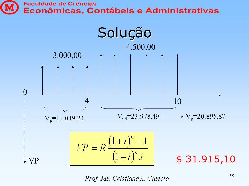 35 Solução 10 4 VP 4.500,00 3.000,00 0 $ 31.915,10 V p =11.019,24 V p4 =23.978,49V p =20.895,87 Prof. Ms. Cristiane A. Castela