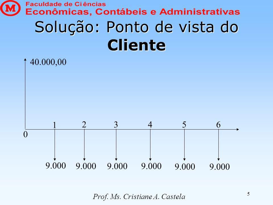 5 Solução: Ponto de vista do Cliente 40.000,00 0 1 2 3456 9.000 Prof. Ms. Cristiane A. Castela