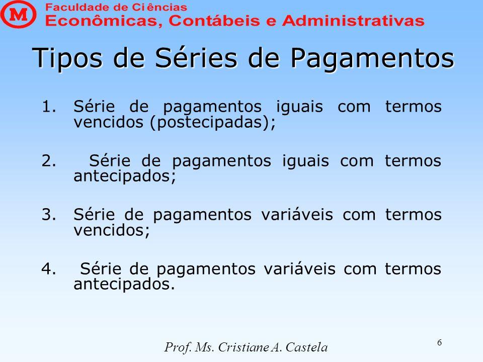 6 Tipos de Séries de Pagamentos 1.Série de pagamentos iguais com termos vencidos (postecipadas); 2. Série de pagamentos iguais com termos antecipados;
