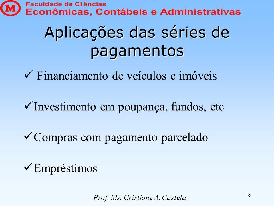 8 Aplicações das séries de pagamentos Financiamento de veículos e imóveis Investimento em poupança, fundos, etc Compras com pagamento parcelado Empréstimos Prof.
