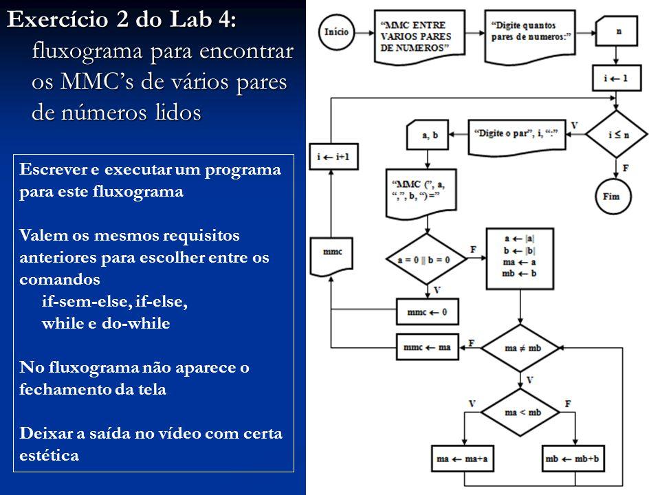 Exercício 2 do Lab 4: fluxograma para encontrar os MMC's de vários pares de números lidos Escrever e executar um programa para este fluxograma Valem o