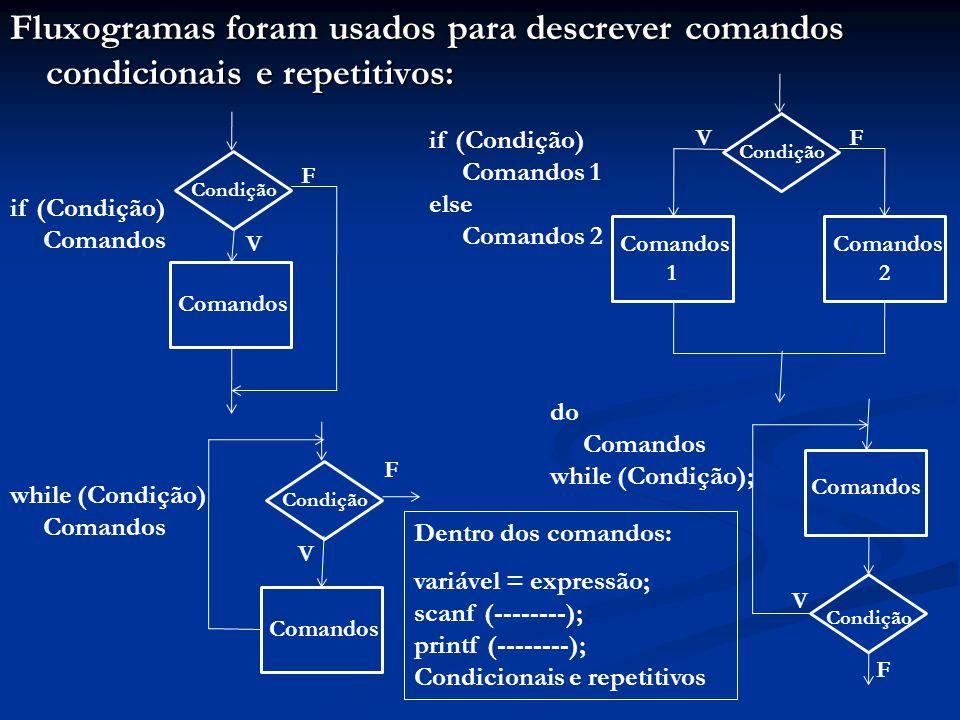 Fluxogramas foram usados para descrever comandos condicionais e repetitivos: Comandos Condição V F do Comandos while (Condição); Comandos Condição V F