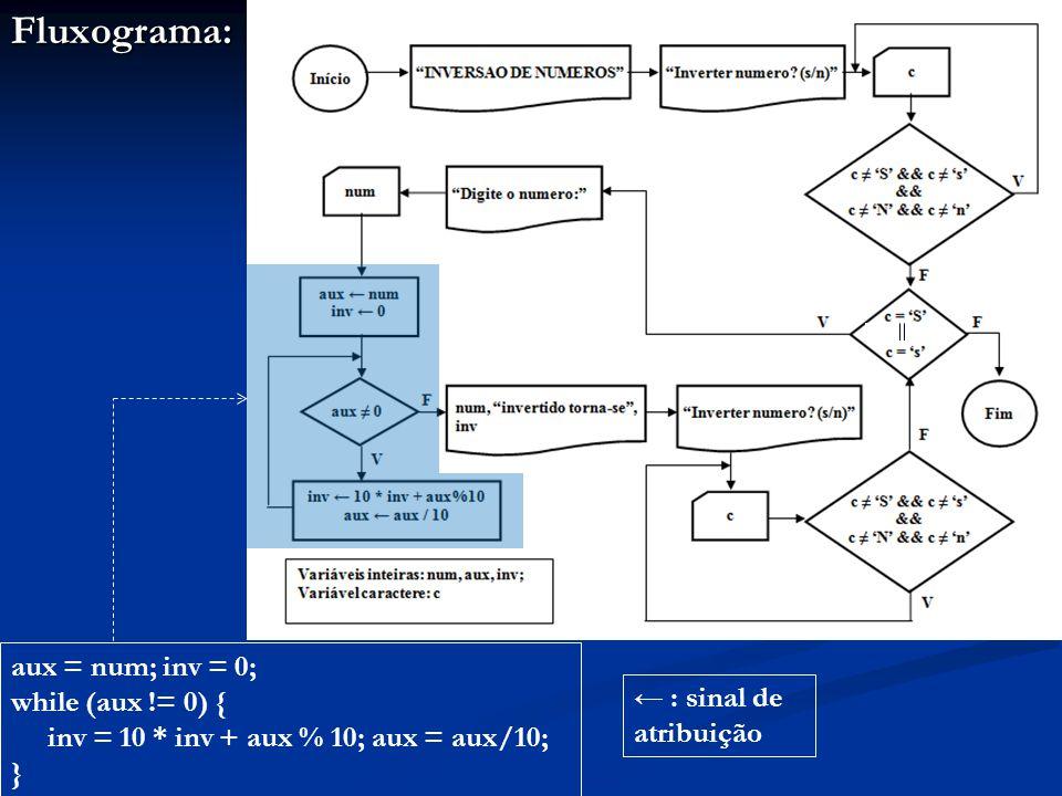 Fluxograma: ← : sinal de atribuição aux = num; inv = 0; while (aux != 0) { inv = 10 * inv + aux % 10; aux = aux/10; }