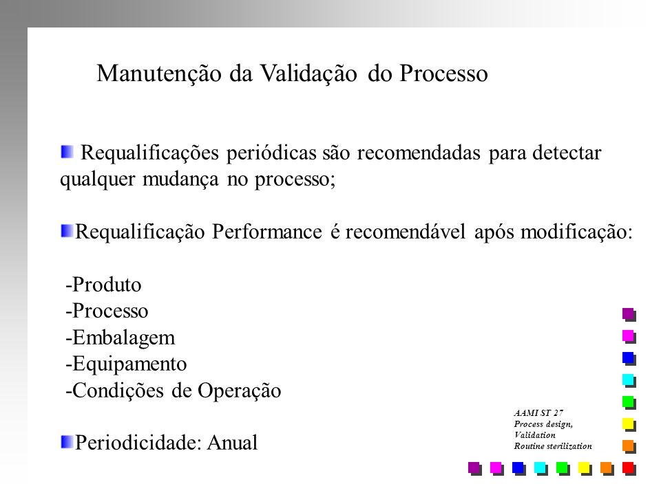 AAMI ST 27 Process design, Validation Routine sterilization Manutenção da Validação do Processo Requalificações periódicas são recomendadas para detec