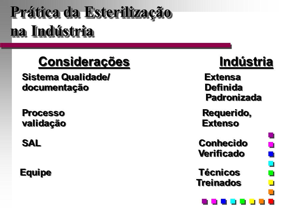 Considerações Indústria Sistema Qualidade/ Extensa documentação Definida Padronizada Sistema Qualidade/ Extensa documentação Definida Padronizada Proc