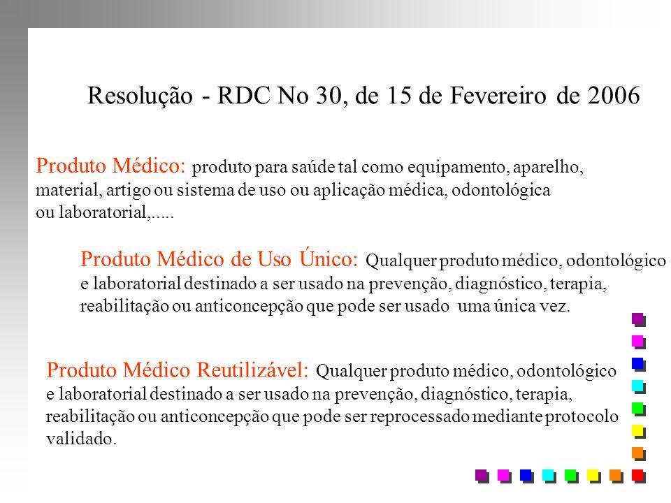 Resolução - RDC No 30, de 15 de Fevereiro de 2006 Produto Médico: produto para saúde tal como equipamento, aparelho, material, artigo ou sistema de us