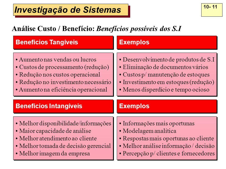 10- 11 Desenvolvimento de produtos de S.I Eliminação de documentos vários Custos p/ manutenção de estoques Investimento em estoques (redução) Menos di
