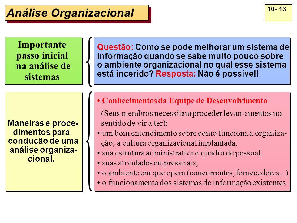 10- 13 Conhecimentos da Equipe de Desenvolvimento (Seus membros necessitam proceder levantamentos no sentido de vir a ter): um bom entendimento sobre