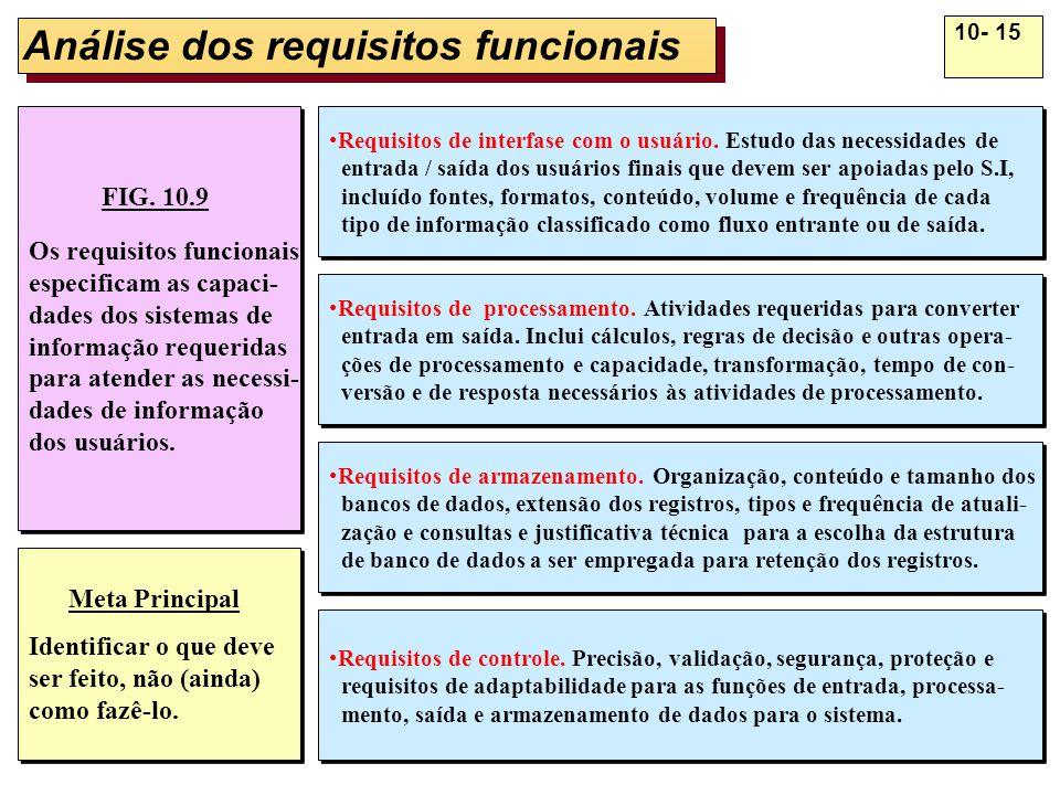 10- 15 Análise dos requisitos funcionais FIG. 10.9 Os requisitos funcionais especificam as capaci- dades dos sistemas de informação requeridas para at