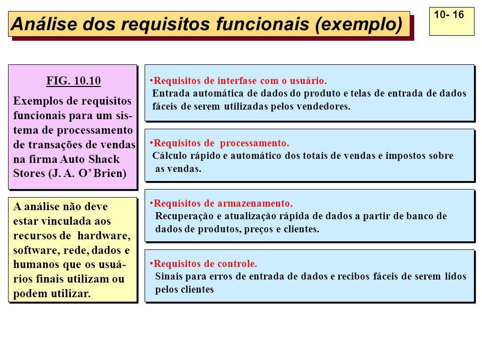 10- 16 Análise dos requisitos funcionais (exemplo) FIG. 10.10 Exemplos de requisitos funcionais para um sis- tema de processamento de transações de ve