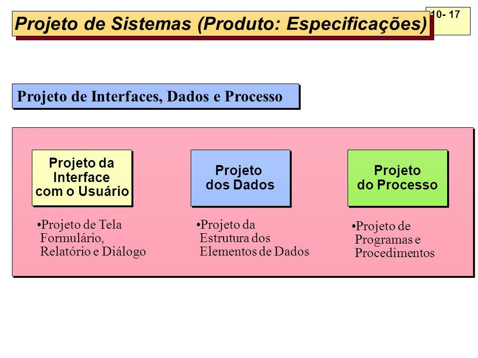 10- 17 Projeto de Sistemas (Produto: Especificações) Projeto dos Dados Projeto dos Dados Projeto da Interface com o Usuário Projeto da Interface com o