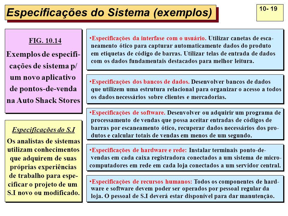 10- 19 Especificações do Sistema (exemplos) FIG. 10.14 Exemplos de especifi- cações de sistema p/ um novo aplicativo de pontos-de-venda na Auto Shack
