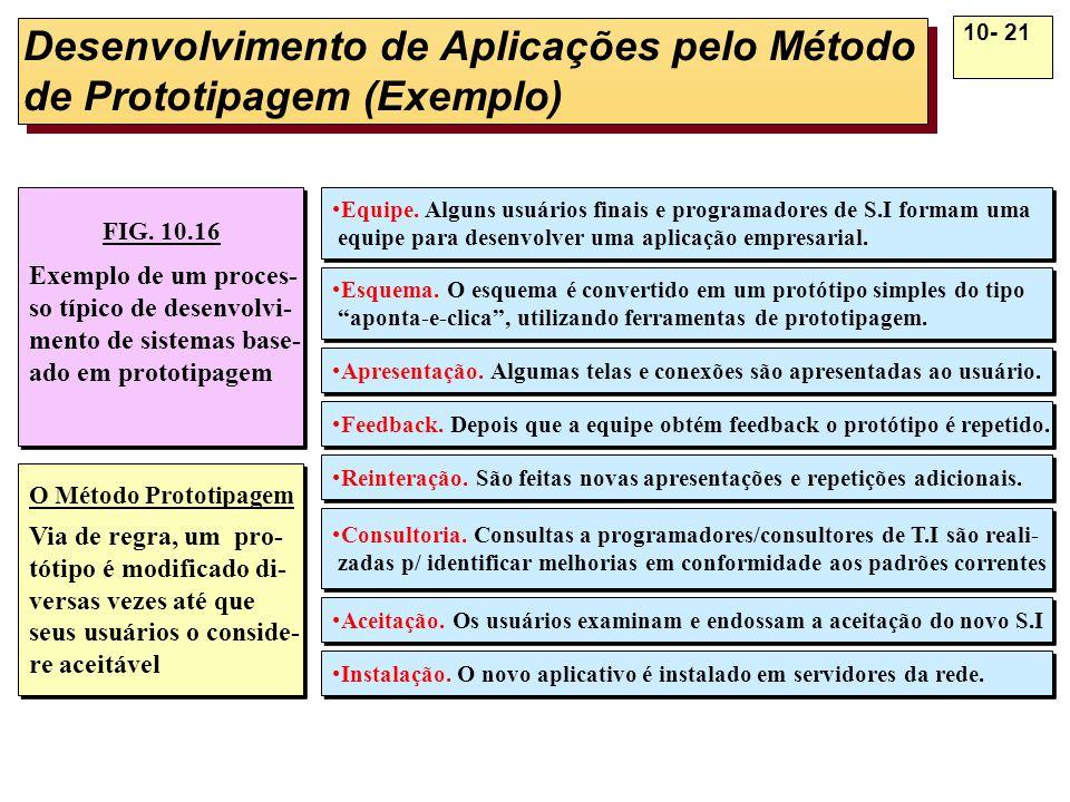 10- 21 Desenvolvimento de Aplicações pelo Método de Prototipagem (Exemplo) FIG. 10.16 Exemplo de um proces- so típico de desenvolvi- mento de sistemas