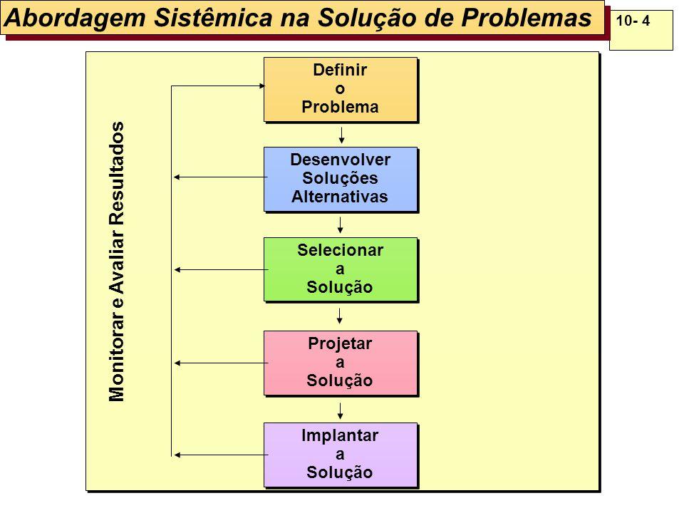 10- 4 Abordagem Sistêmica na Solução de Problemas Projetar a Solução Projetar a Solução Definir o Problema Definir o Problema Desenvolver Soluções Alt