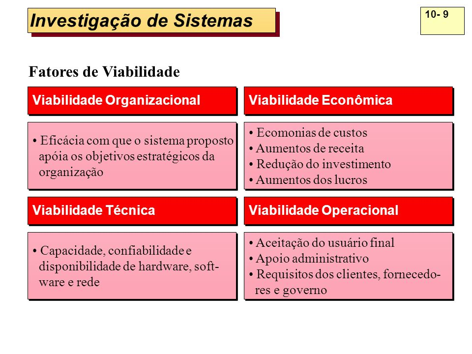 10- 9 Ecomonias de custos Aumentos de receita Redução do investimento Aumentos dos lucros Ecomonias de custos Aumentos de receita Redução do investime