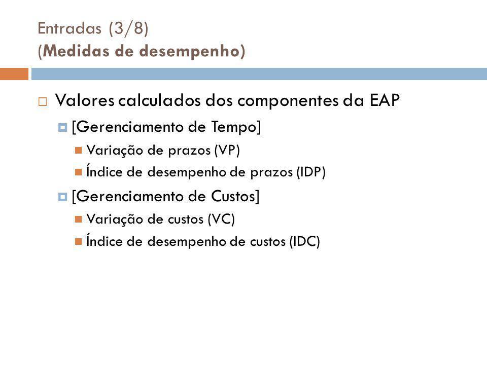 Entradas (3/8) (Medidas de desempenho)  Valores calculados dos componentes da EAP  [Gerenciamento de Tempo] Variação de prazos (VP) Índice de desempenho de prazos (IDP)  [Gerenciamento de Custos] Variação de custos (VC) Índice de desempenho de custos (IDC)