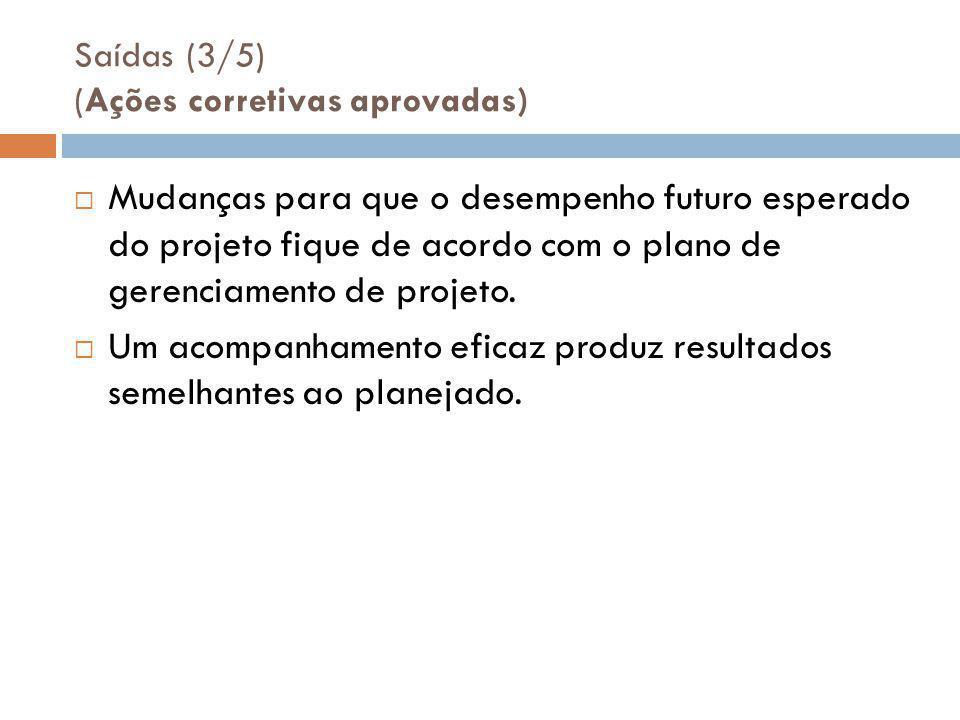 Saídas (3/5) (Ações corretivas aprovadas)  Mudanças para que o desempenho futuro esperado do projeto fique de acordo com o plano de gerenciamento de projeto.
