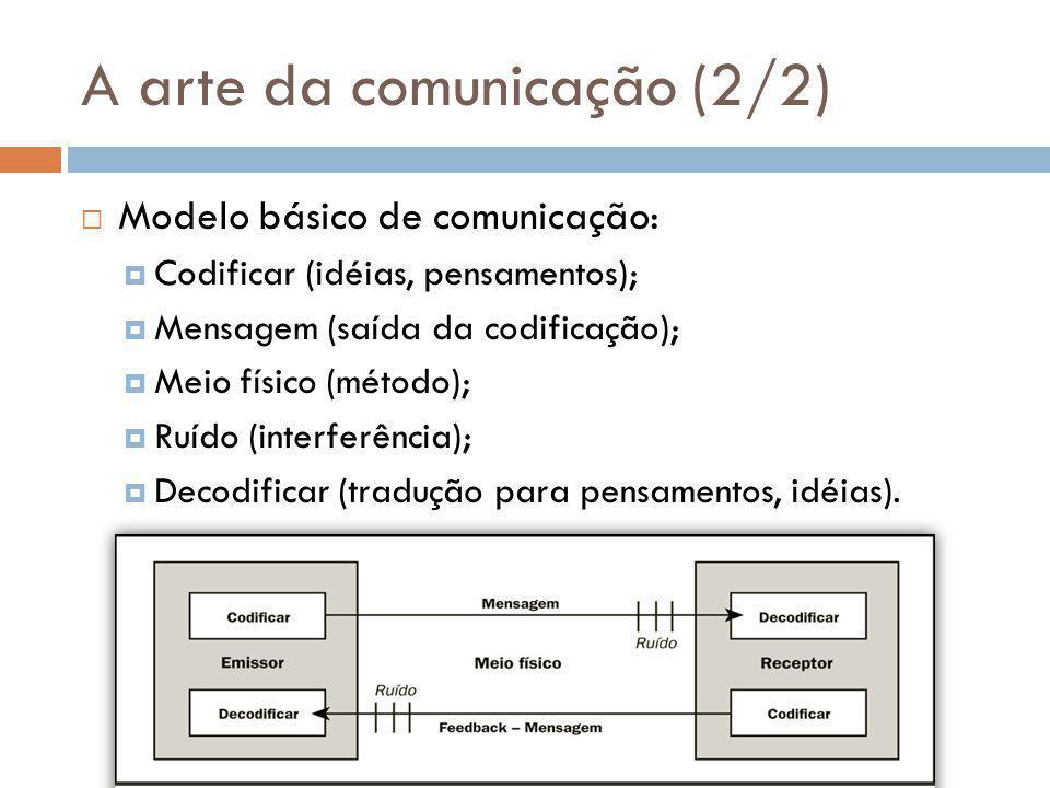 A arte da comunicação (2/2)  Modelo básico de comunicação:  Codificar (idéias, pensamentos);  Mensagem (saída da codificação);  Meio físico (método);  Ruído (interferência);  Decodificar (tradução para pensamentos, idéias).