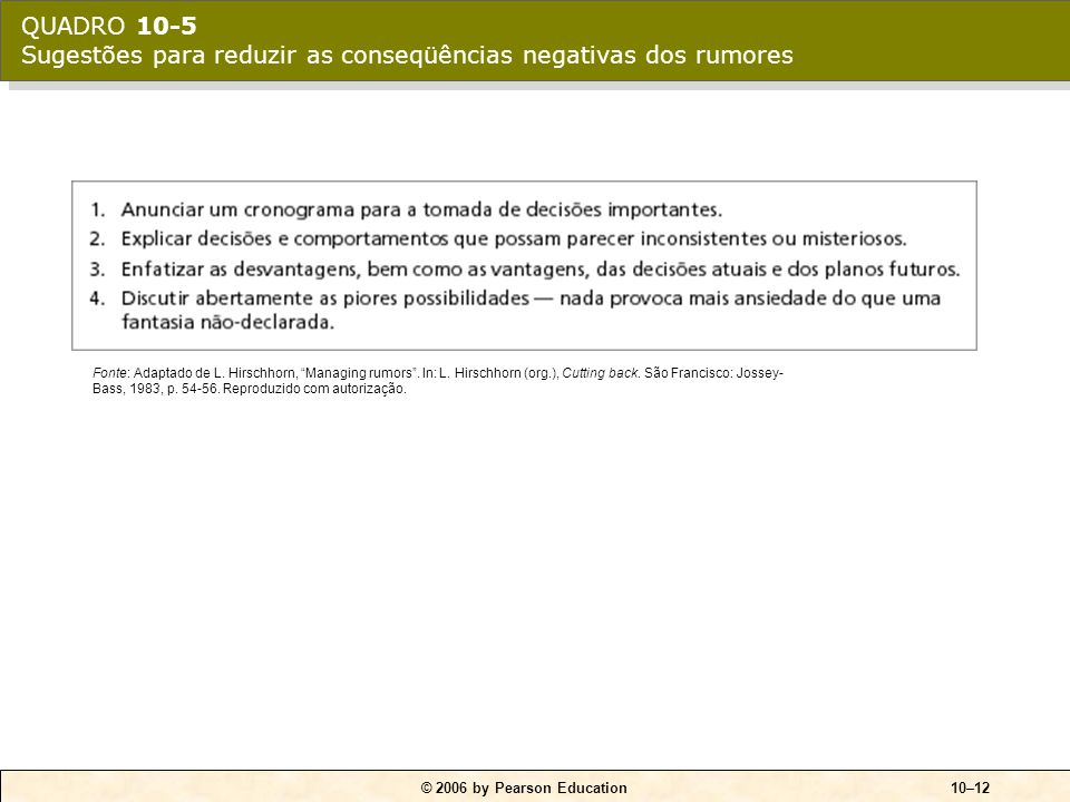 "© 2006 by Pearson Education10–12 Fonte: Adaptado de L. Hirschhorn, ""Managing rumors"". In: L. Hirschhorn (org.), Cutting back. São Francisco: Jossey- B"