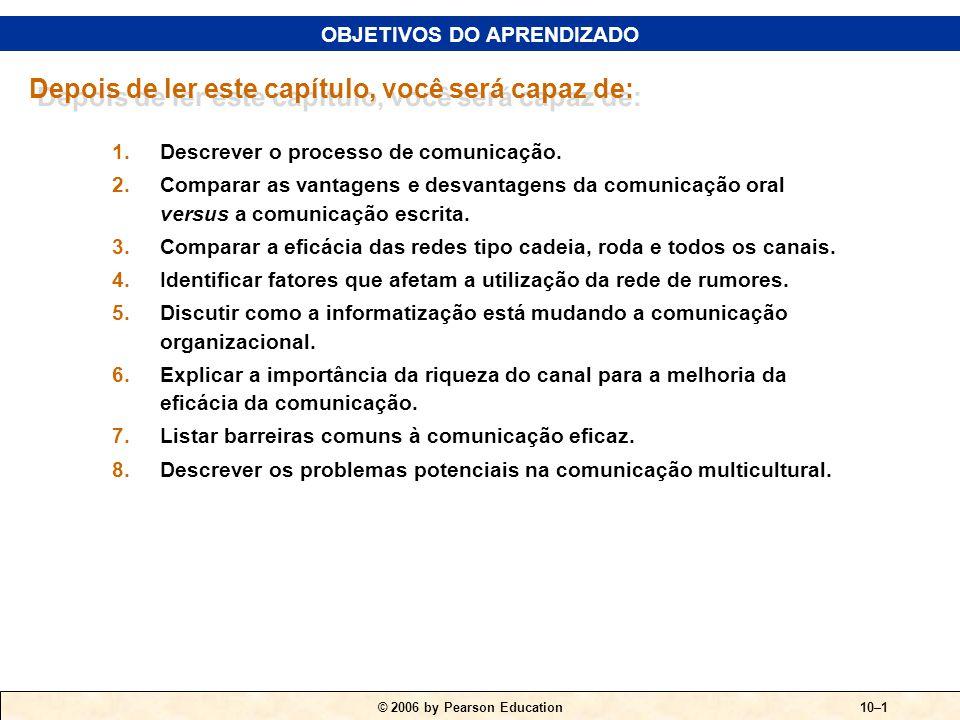 © 2006 by Pearson Education10–1 1.Descrever o processo de comunicação. 2.Comparar as vantagens e desvantagens da comunicação oral versus a comunicação