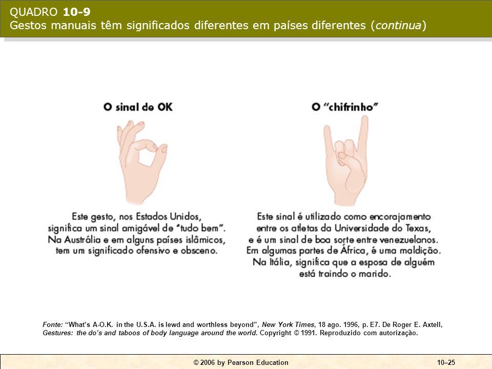 """© 2006 by Pearson Education10–25 QUADRO 10-9 Gestos manuais têm significados diferentes em países diferentes (continua) Fonte: """"What's A-O.K. in the U"""
