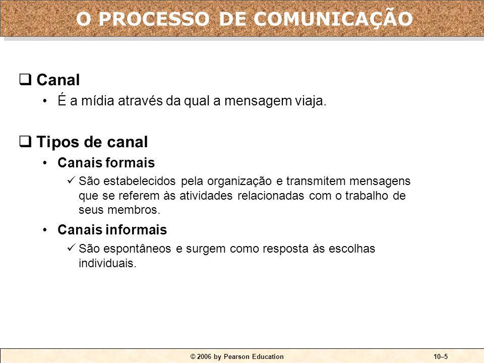 © 2006 by Pearson Education10–5  Canal É a mídia através da qual a mensagem viaja.  Tipos de canal Canais formais São estabelecidos pela organização