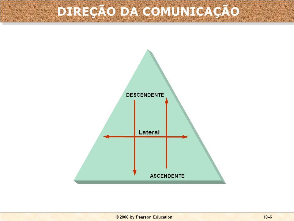 © 2006 by Pearson Education10–6 Lateral DESCENDENTE ASCENDENTE DIREÇÃO DA COMUNICAÇÃO