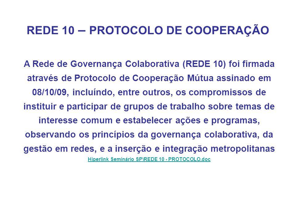 A Rede de Governança Colaborativa (REDE 10) foi firmada através de Protocolo de Cooperação Mútua assinado em 08/10/09, incluíndo, entre outros, os compromissos de instituir e participar de grupos de trabalho sobre temas de interesse comum e estabelecer ações e programas, observando os princípios da governança colaborativa, da gestão em redes, e a inserção e integração metropolitanas Hiperlink Seminário SP\REDE 10 - PROTOCOLO.doc Hiperlink Seminário SP\REDE 10 - PROTOCOLO.doc REDE 10 – PROTOCOLO DE COOPERAÇÃO