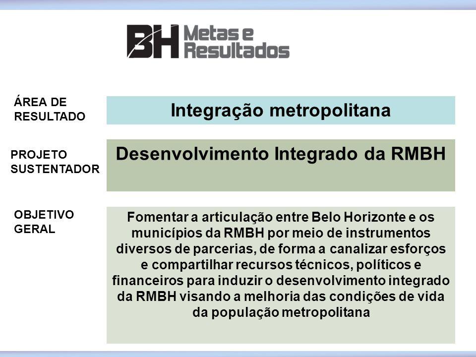 Integração metropolitana Desenvolvimento Integrado da RMBH Fomentar a articulação entre Belo Horizonte e os municípios da RMBH por meio de instrumentos diversos de parcerias, de forma a canalizar esforços e compartilhar recursos técnicos, políticos e financeiros para induzir o desenvolvimento integrado da RMBH visando a melhoria das condições de vida da população metropolitana ÁREA DE RESULTADO PROJETO SUSTENTADOR OBJETIVO GERAL