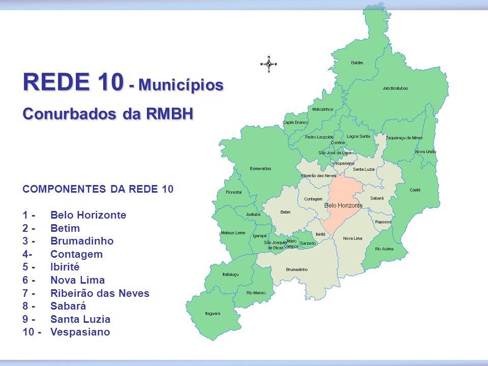Integração metropolitana Desenvolvimento Integrado da RMBH Fomentar a articulação entre Belo Horizonte e os municípios da RMBH por meio de instrumento