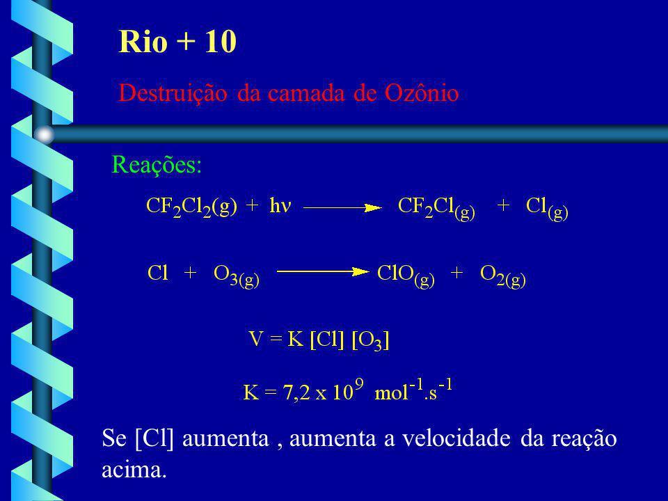 Rio + 10 Destruição da camada de Ozônio Reações: Se [Cl] aumenta, aumenta a velocidade da reação acima.
