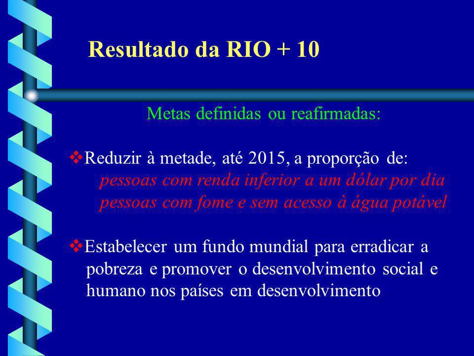 Resultado da RIO + 10 Metas definidas ou reafirmadas:  Reduzir à metade, até 2015, a proporção de: pessoas com renda inferior a um dólar por dia pess