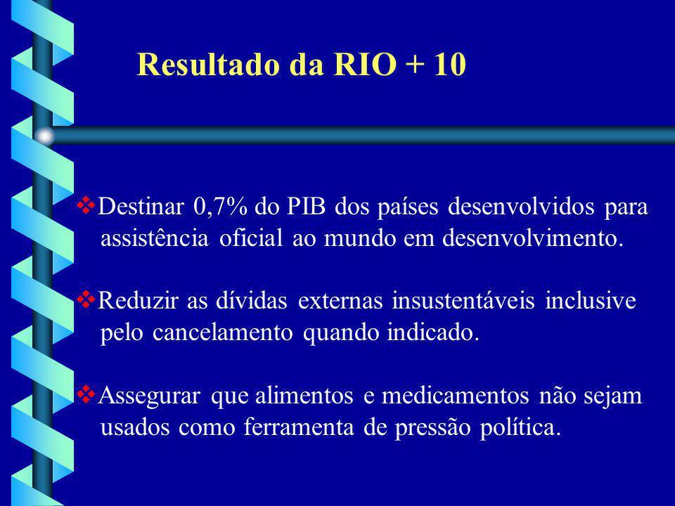 Resultado da RIO + 10  Destinar 0,7% do PIB dos países desenvolvidos para assistência oficial ao mundo em desenvolvimento.  Reduzir as dívidas exter