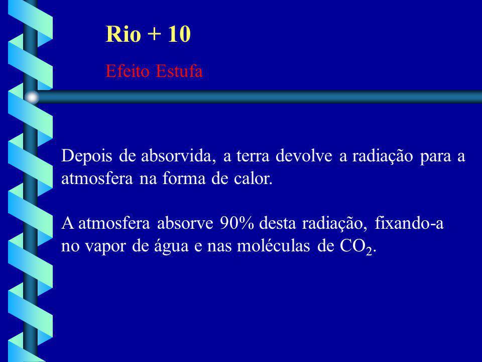 Rio + 10 Efeito Estufa Depois de absorvida, a terra devolve a radiação para a atmosfera na forma de calor. A atmosfera absorve 90% desta radiação, fix