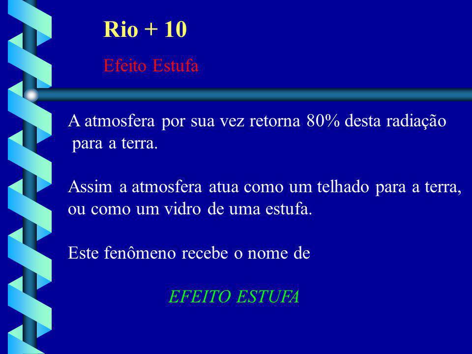 Rio + 10 Efeito Estufa A atmosfera por sua vez retorna 80% desta radiação para a terra. Assim a atmosfera atua como um telhado para a terra, ou como u