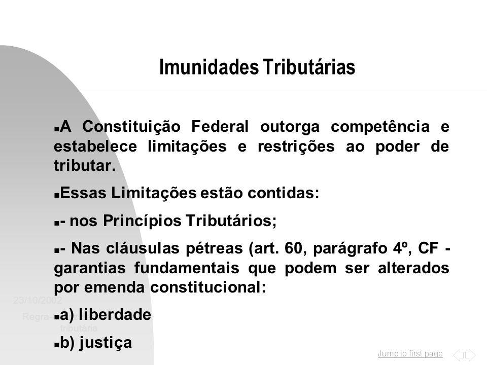 Jump to first page 23/10/2002 Regra-matriz de incidência tributária 1 Imunidades Tributárias n A Constituição Federal outorga competência e estabelece limitações e restrições ao poder de tributar.