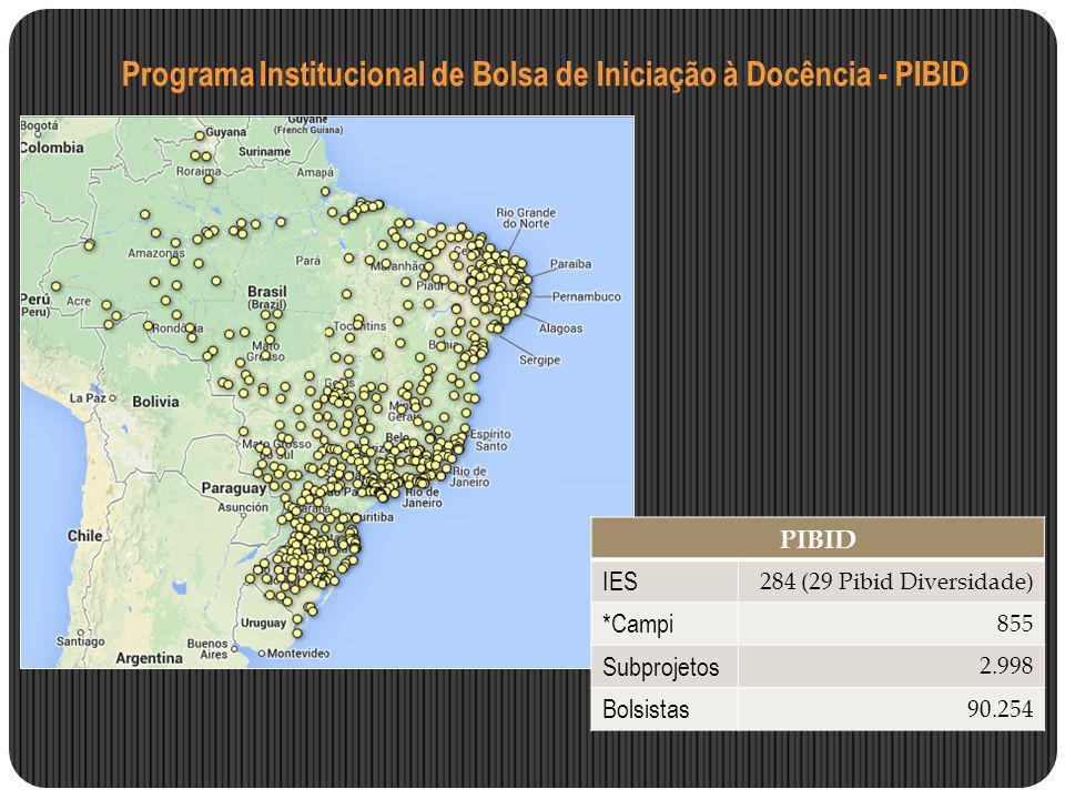 PIBID IES 284 (29 Pibid Diversidade) *Campi 855 Subprojetos 2.998 Bolsistas 90.254 Programa Institucional de Bolsa de Iniciação à Docência - PIBID