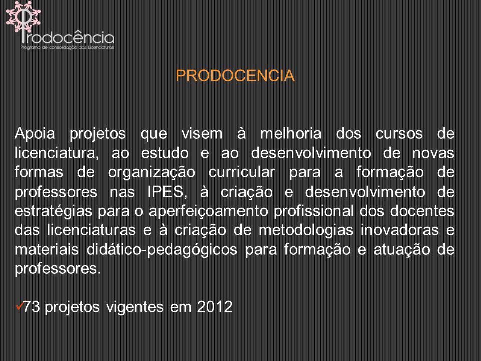 PRODOCENCIA Apoia projetos que visem à melhoria dos cursos de licenciatura, ao estudo e ao desenvolvimento de novas formas de organização curricular p