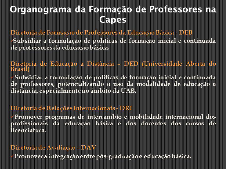 Diretoria de Formação de Professores da Educação Básica - DEB Subsidiar a formulação de políticas de formação inicial e continuada de professores da e