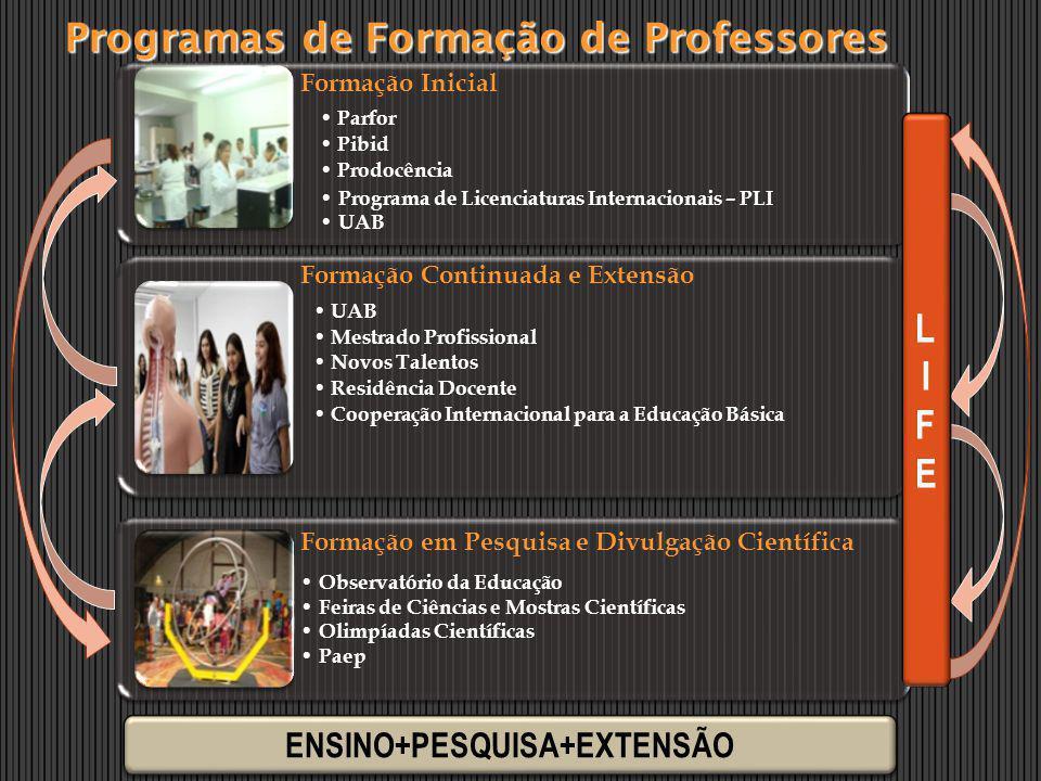 ENSINO+PESQUISA+EXTENSÃO LIFELIFE Programas de Formação de Professores