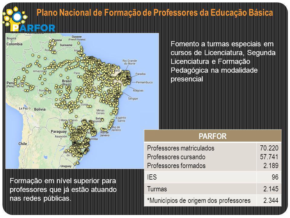 PARFOR Professores matriculados Professores cursando Professores formados 70.220 57.741 2.189 IES 96 Turmas2.145 *Municípios de origem dos professores