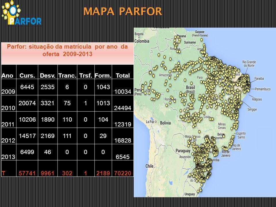 MAPA PARFOR Parfor: situação da matrícula por ano da oferta 2009-2013 AnoCurs.Desv.Tranc.Trsf.Form.Total 2009 64452535601043 10034 2010 20074332175110