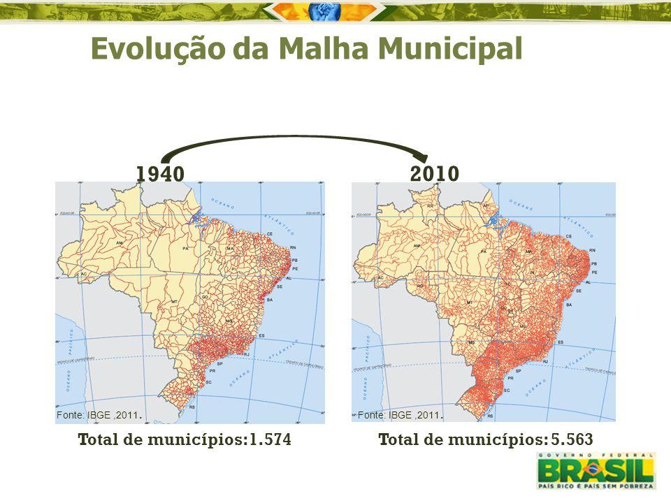 Evolução da Malha Municipal 1940 Total de municípios:1.574Total de municípios: 5.563 2010 Fonte: IBGE,2011.