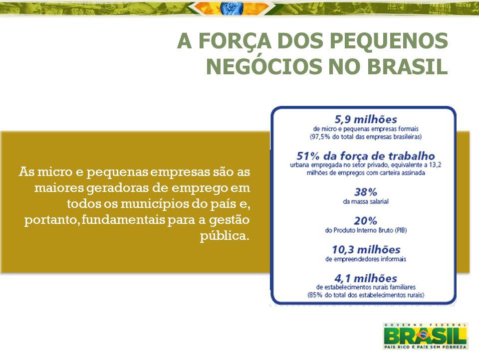 A FORÇA DOS PEQUENOS NEGÓCIOS NO BRASIL As micro e pequenas empresas são as maiores geradoras de emprego em todos os municípios do país e, portanto, f