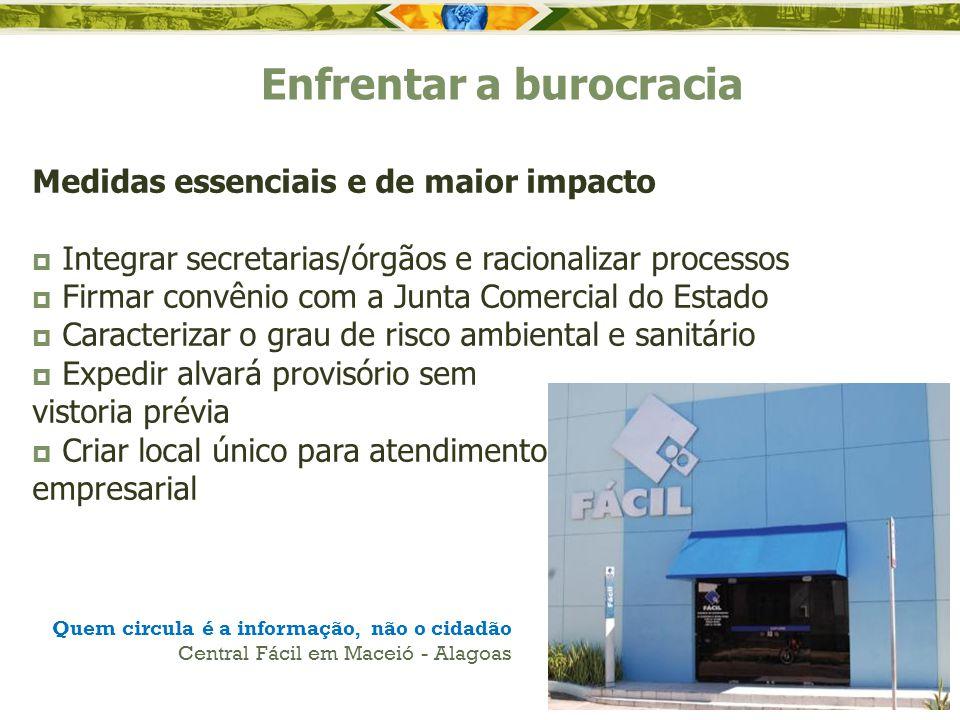Medidas essenciais e de maior impacto  Integrar secretarias/órgãos e racionalizar processos  Firmar convênio com a Junta Comercial do Estado  Carac